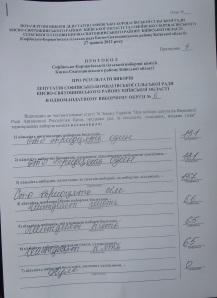 Протокол Софіївсько-Борщагівської сільської  виборчої комісії округ №6