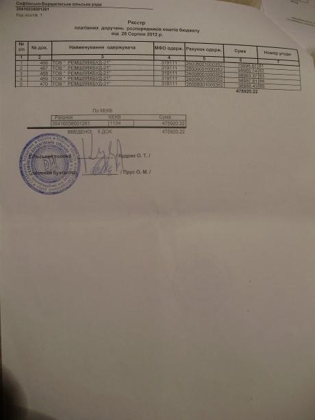 """ТОВ """"Ремшляхбуд-21""""  отримує відплату"""