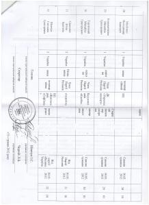 Форма 8 надана ЦВК Софіївсько-Борщагівською сільською виборчою комісією уточнений зареєстрований 08.06.2012 року