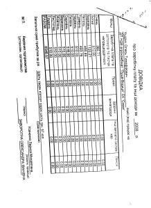 """Довідка про заробітна плату Кудрика О.Т. отриману в 2006, 2007 2009 роках в ДП НДВА """"Пуща Водиця"""""""