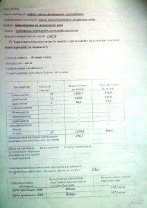 декларація про готовність обєкта до експлуатації Шалімова Райдужна 86 171   4