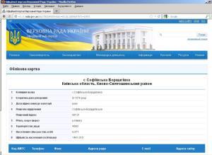 Верховна Рада України Софіївська Борщагівка облікова картка станом на 17.09.2014 рік