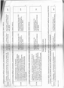 Постанова Центральної виборчої комісії утворення нових  виборчих дільниць в селі Софіївська Борщагівка на підставі даних Києво Святошинської РДА 3