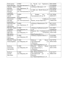 Софіївська Борщагівка олігархи землевласники Мартинов, Конихов, Журба та інші