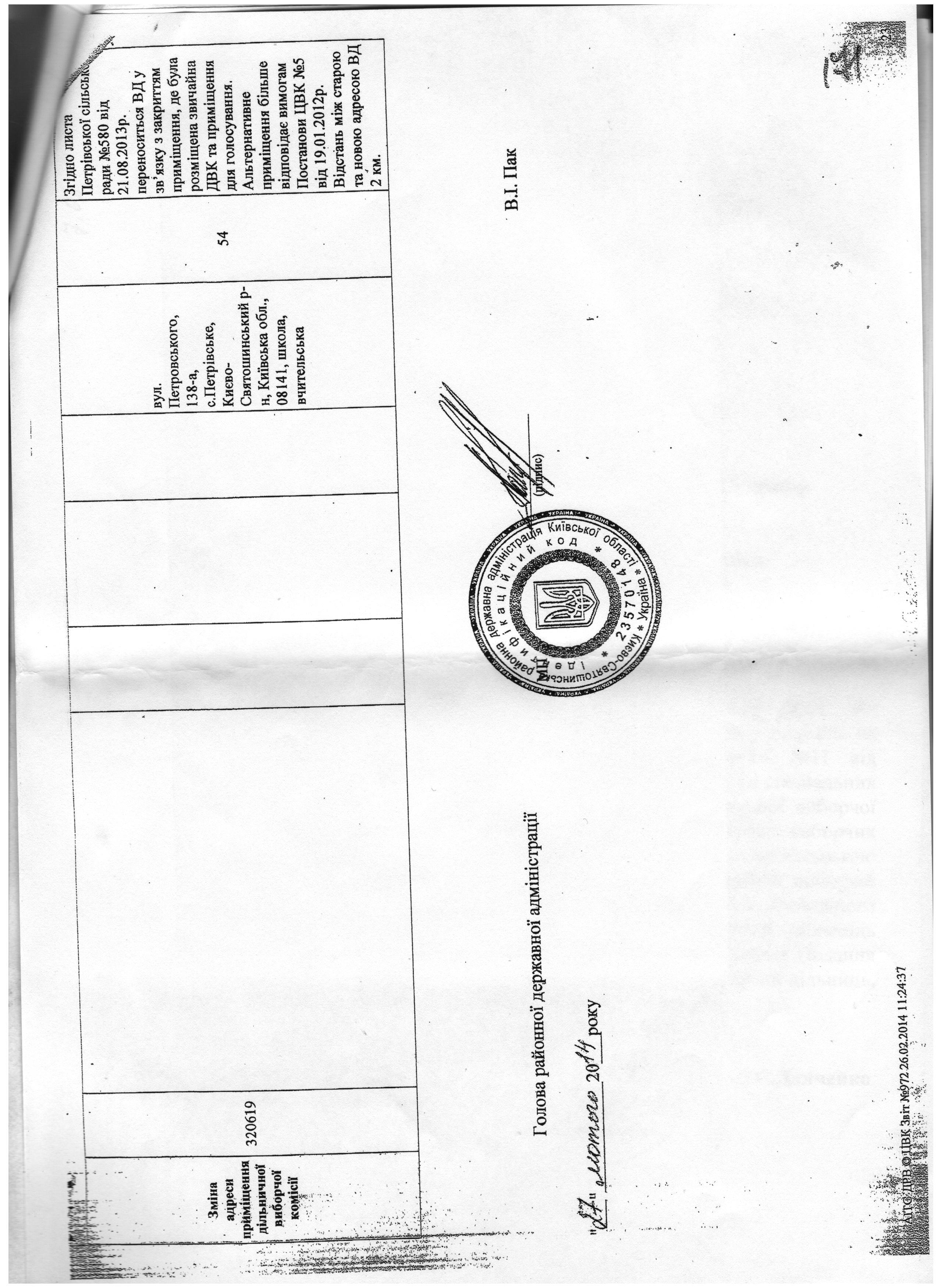 Пак про утворення нових  виборчих дільниць в селі Софіївська Борщагівка на підставі даних Києво Святошинської РДА 4