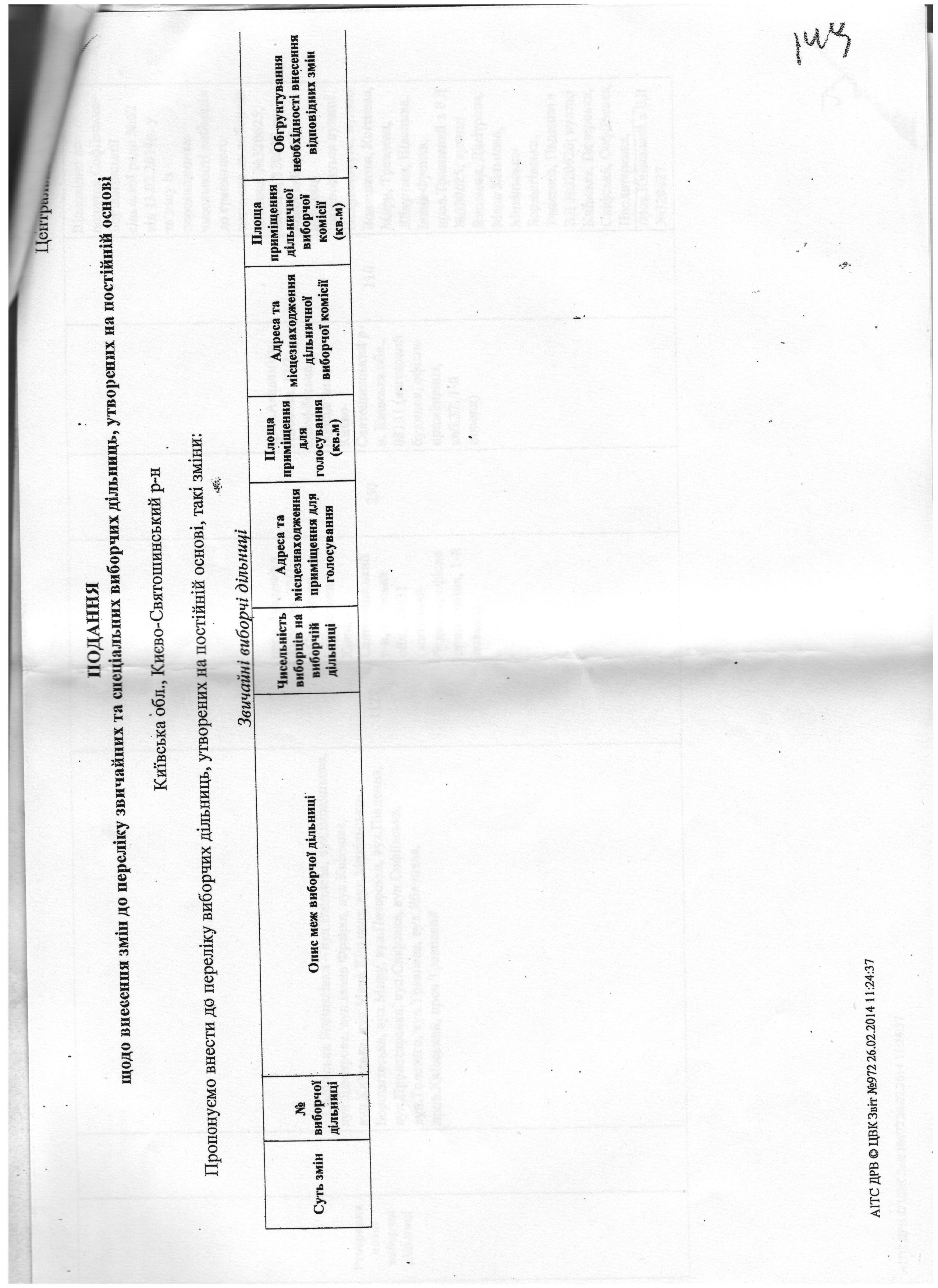 Пак про утворення нових  виборчих дільниць в селі Софіївська Борщагівка на підставі даних Києво Святошинської РДА 2