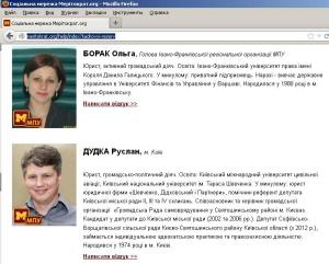 Соціальна мережа МЕРІТОКРАТ Дудка Руслан