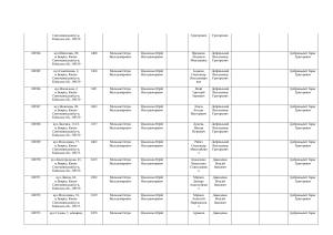 рамки проекту Депутатська піраміда   Партії регіонів на вибори