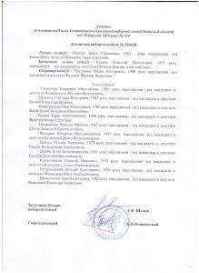 Додаток до Постанови Києво Святошинської районної виборчої комісії від 28.03.2016 року № 154