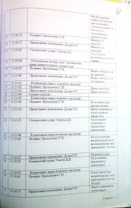 Журнал судового засідання т. 2 ст 68