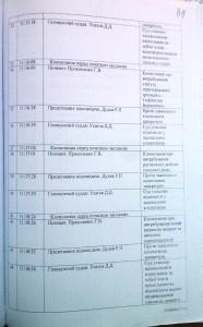 Журнал судового засідання т. 2 ст 69
