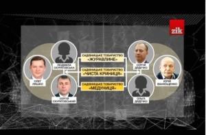 Конихов Скуратівський Ляшко Порошенко 3