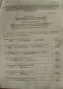 Округ № 3 вибори 27.05.2012 року