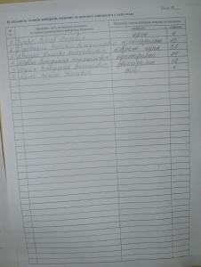 округ № 26 вибори 27.05.2012 року