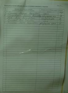 округ № 23 вибори 27.05.2012 року